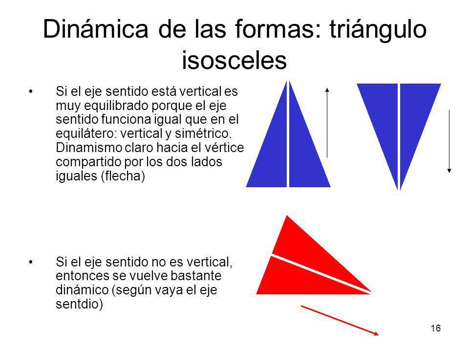 Dinámica de las formas: triángulo isosceles