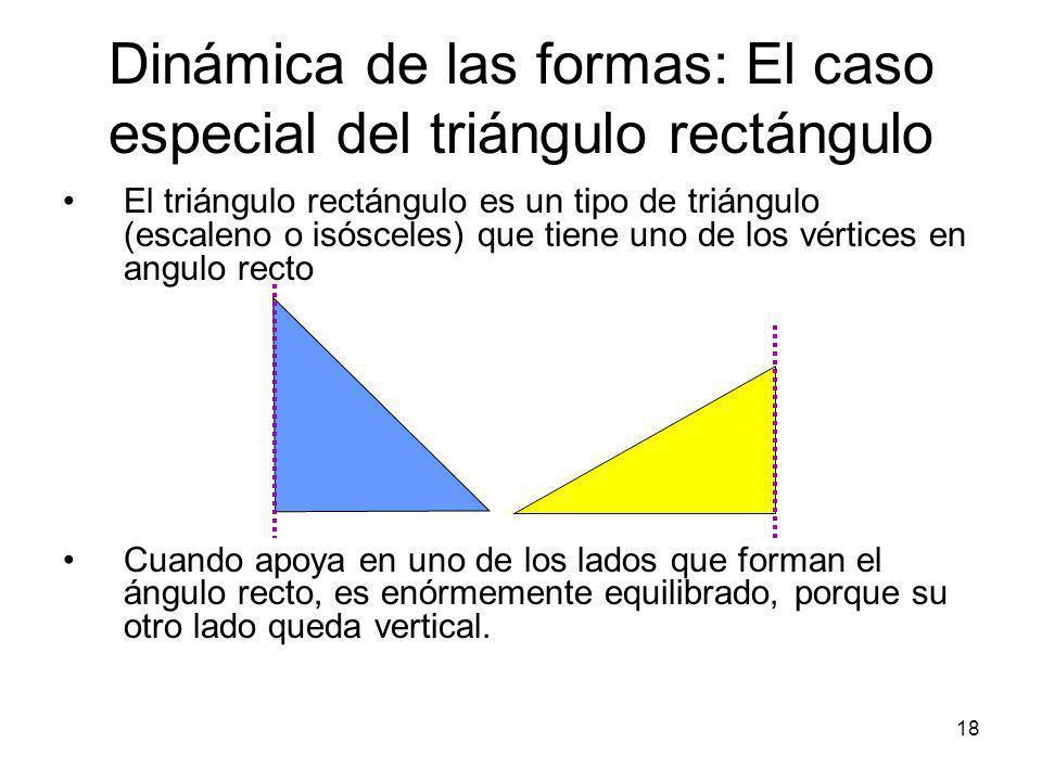 Dinámica de las formas: El caso especial del triángulo rectángulo