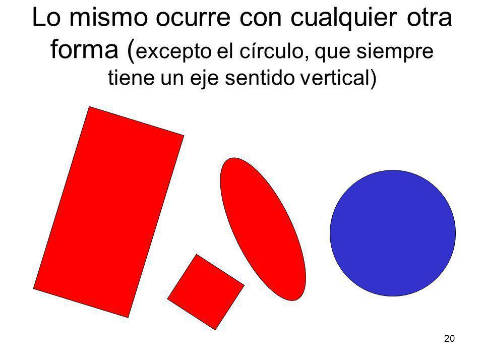 Lo mismo ocurre con cualquier otra forma (excepto el círculo, que siempre tiene un eje sentido vertical)