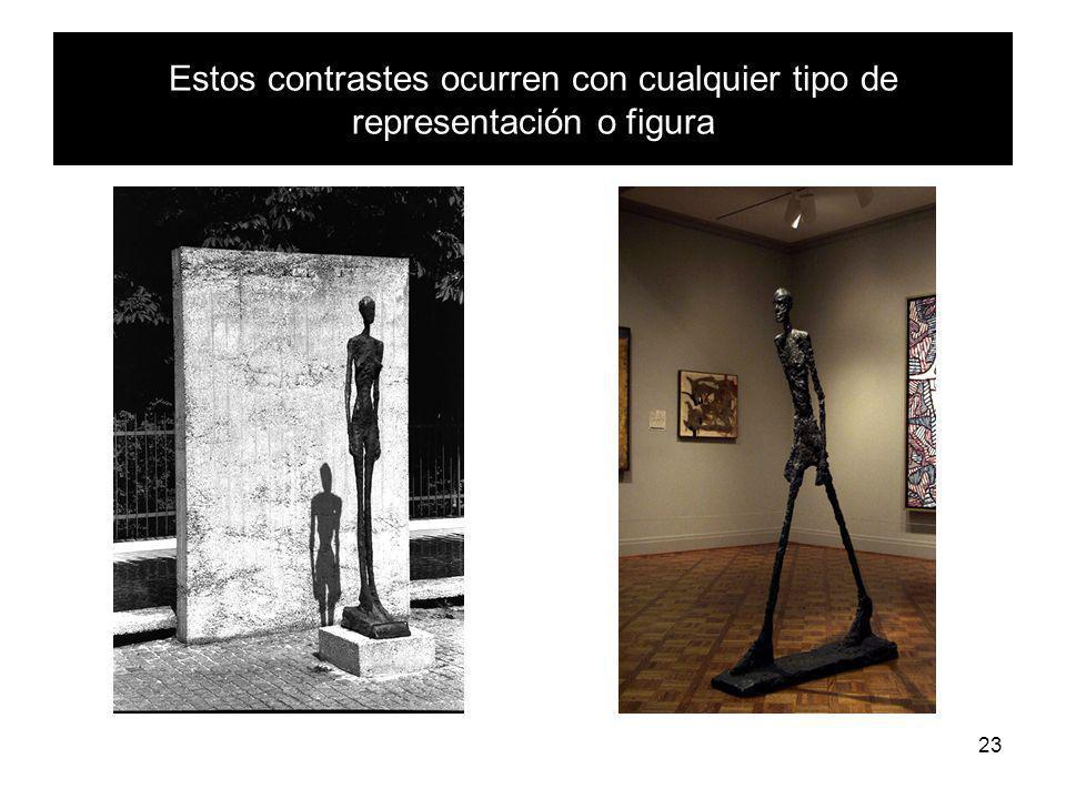 Estos contrastes ocurren con cualquier tipo de representación o figura