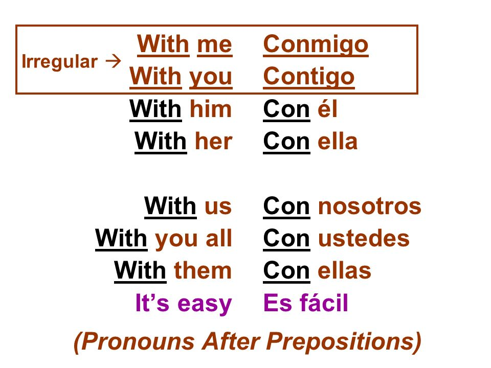 (Pronouns After Prepositions)