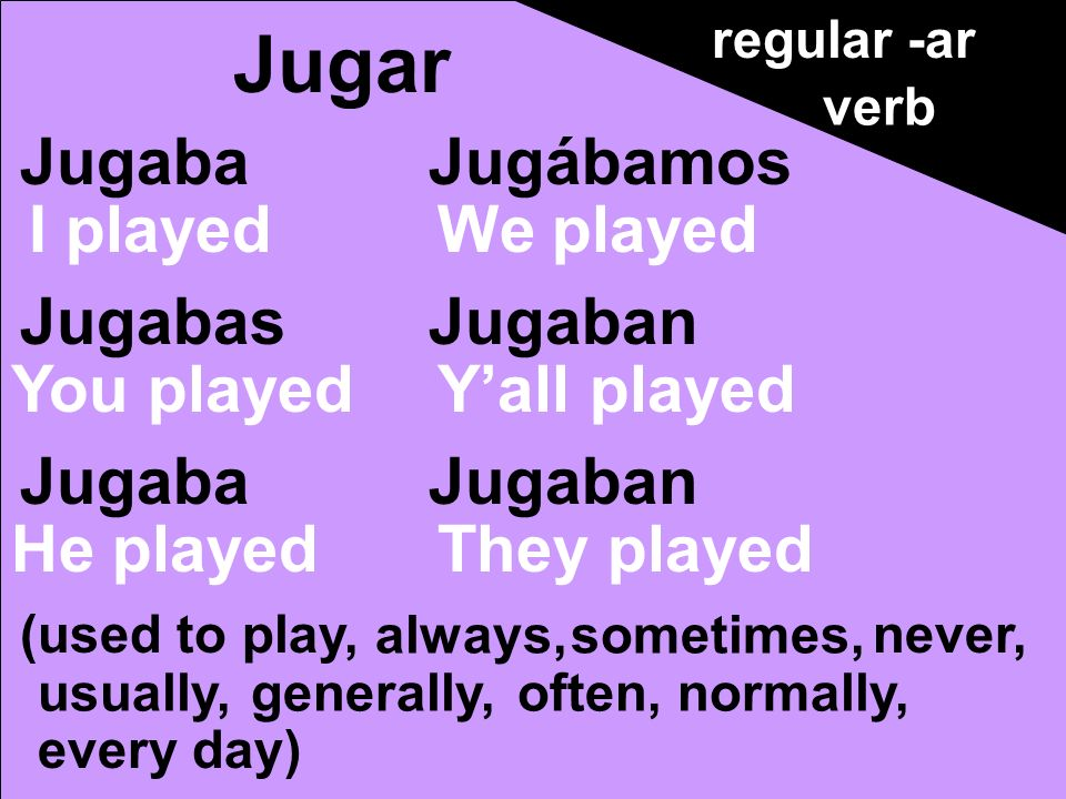 Jugar Jugaba Jugabas Jugábamos Jugaban I played You played He played