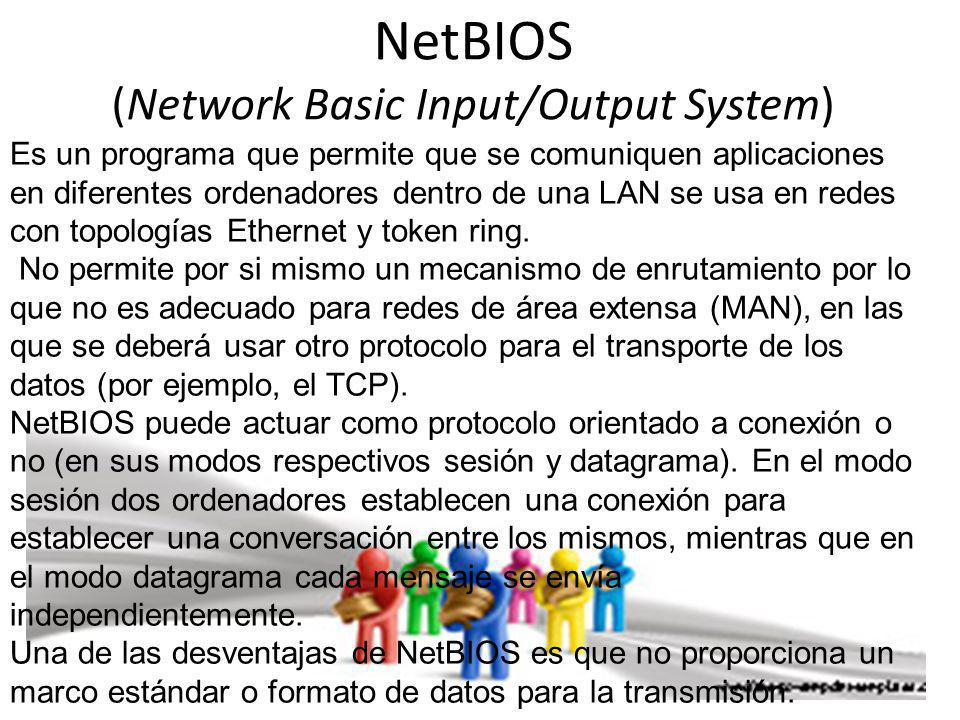 NetBIOS (Network Basic Input/Output System)