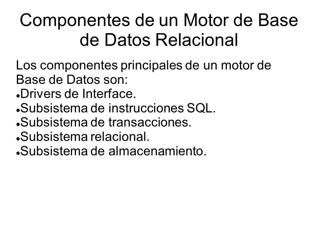 Componentes de un Motor de Base de Datos Relacional