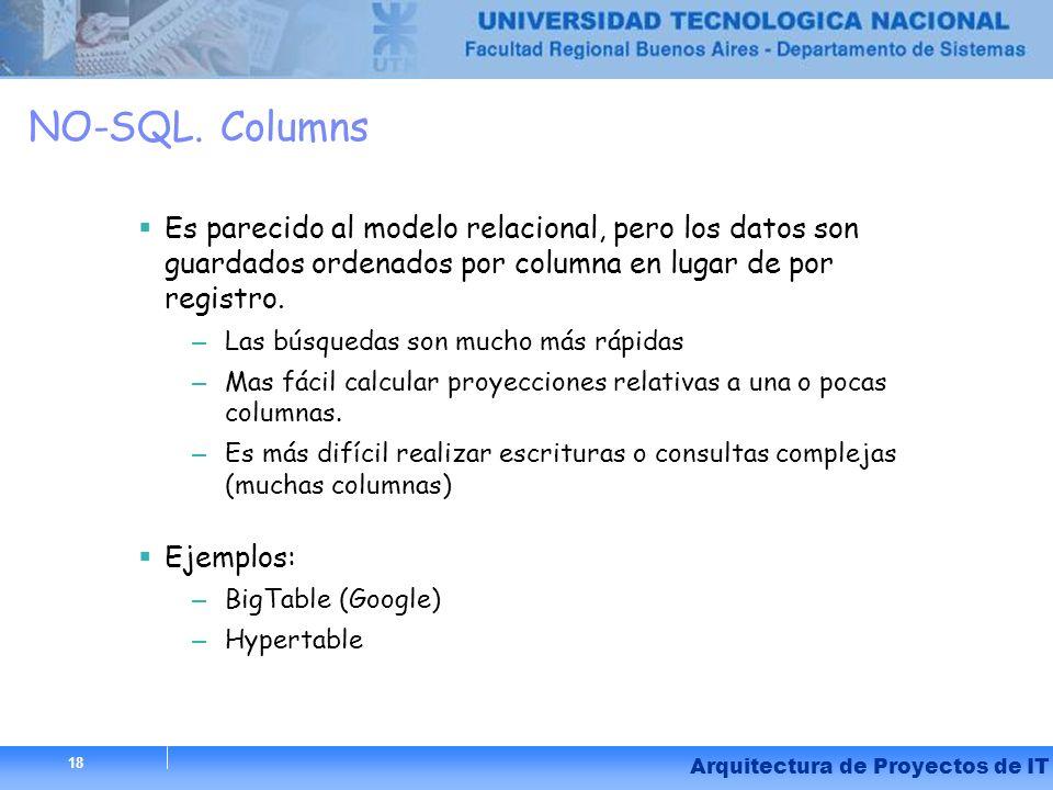 NO-SQL. ColumnsEs parecido al modelo relacional, pero los datos son guardados ordenados por columna en lugar de por registro.