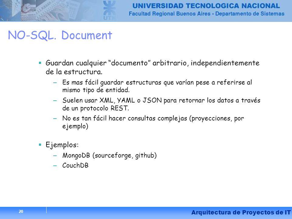 NO-SQL. DocumentGuardan cualquier documento arbitrario, independientemente de la estructura.
