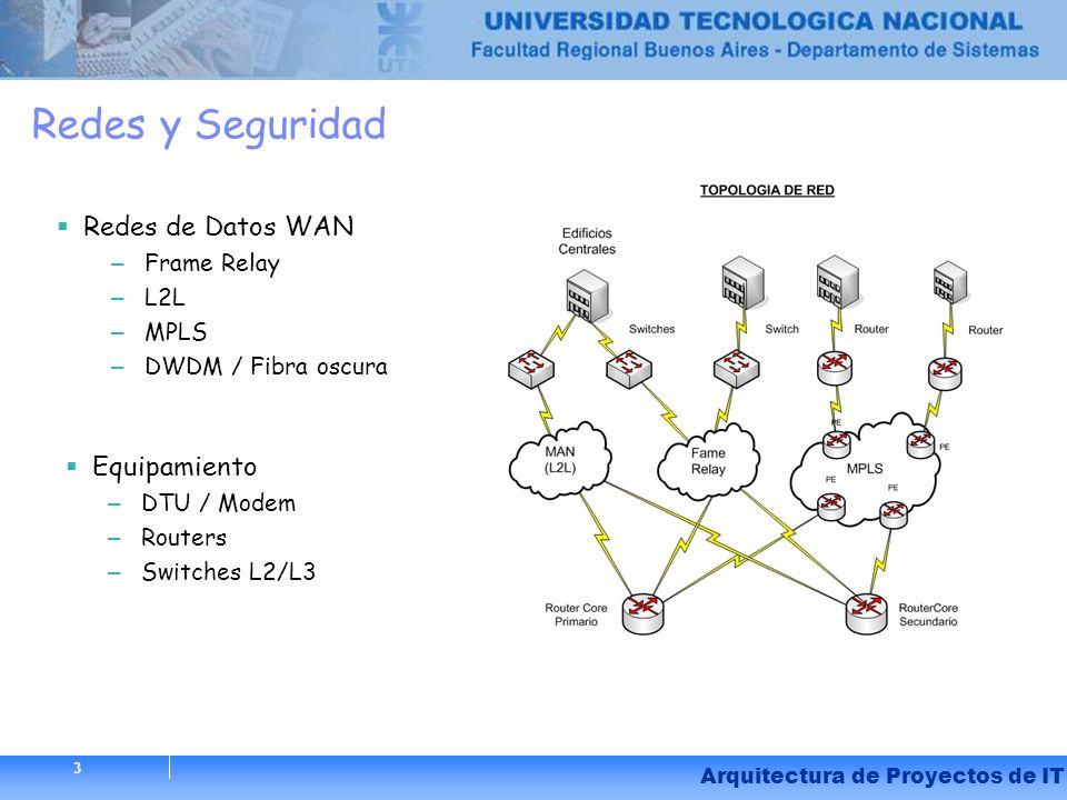 Redes y Seguridad Redes de Datos WAN Equipamiento Frame Relay L2L MPLS