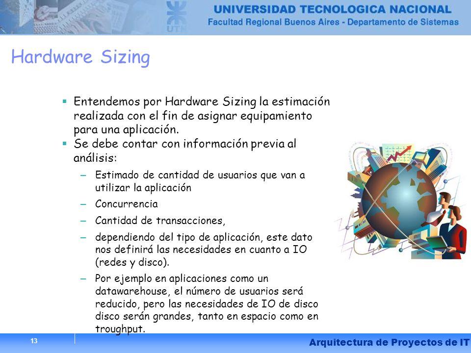 Hardware Sizing Entendemos por Hardware Sizing la estimación realizada con el fin de asignar equipamiento para una aplicación.
