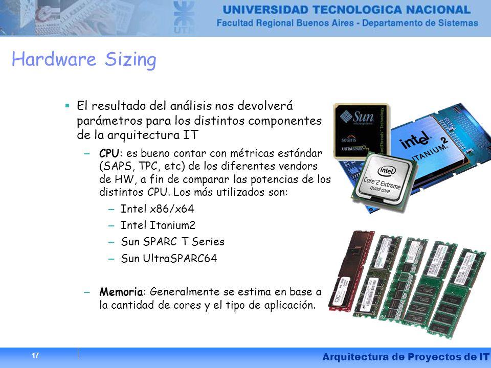 Hardware Sizing El resultado del análisis nos devolverá parámetros para los distintos componentes de la arquitectura IT.