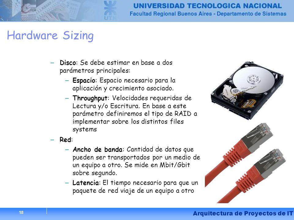 Hardware Sizing Disco: Se debe estimar en base a dos parámetros principales: Espacio: Espacio necesario para la aplicación y crecimiento asociado.