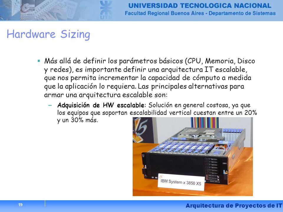 Hardware Sizing