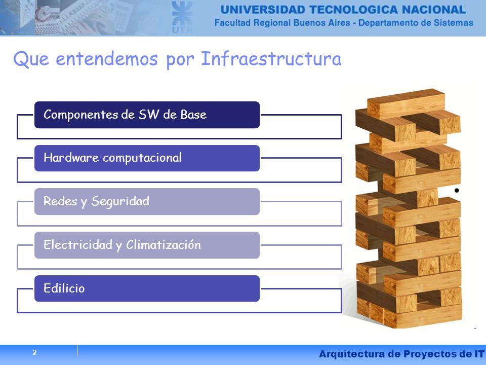 Que entendemos por Infraestructura
