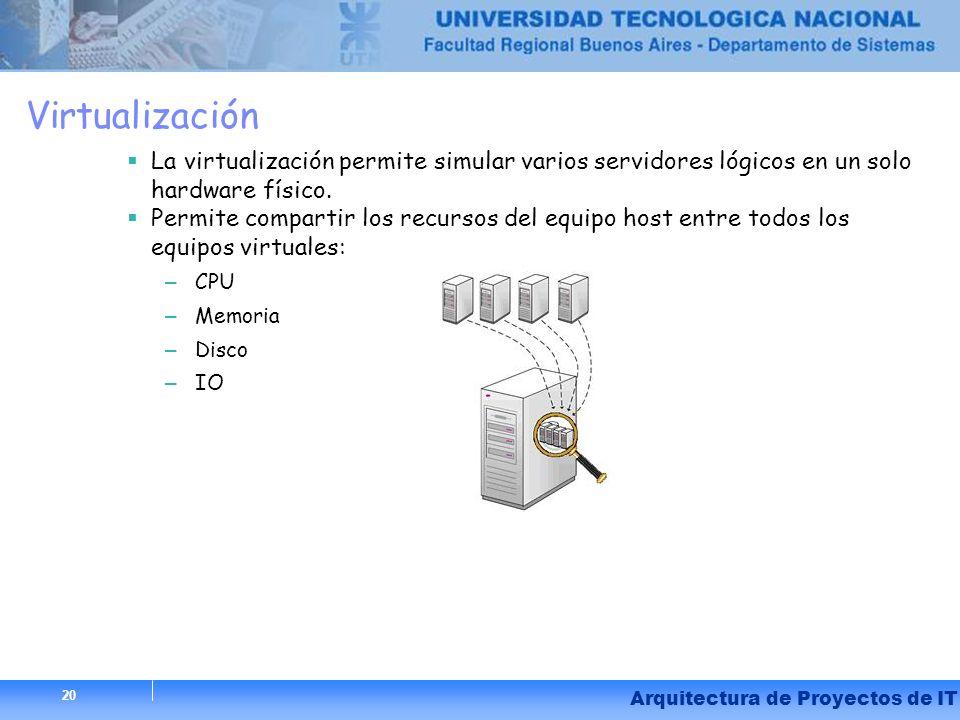 Virtualización La virtualización permite simular varios servidores lógicos en un solo hardware físico.