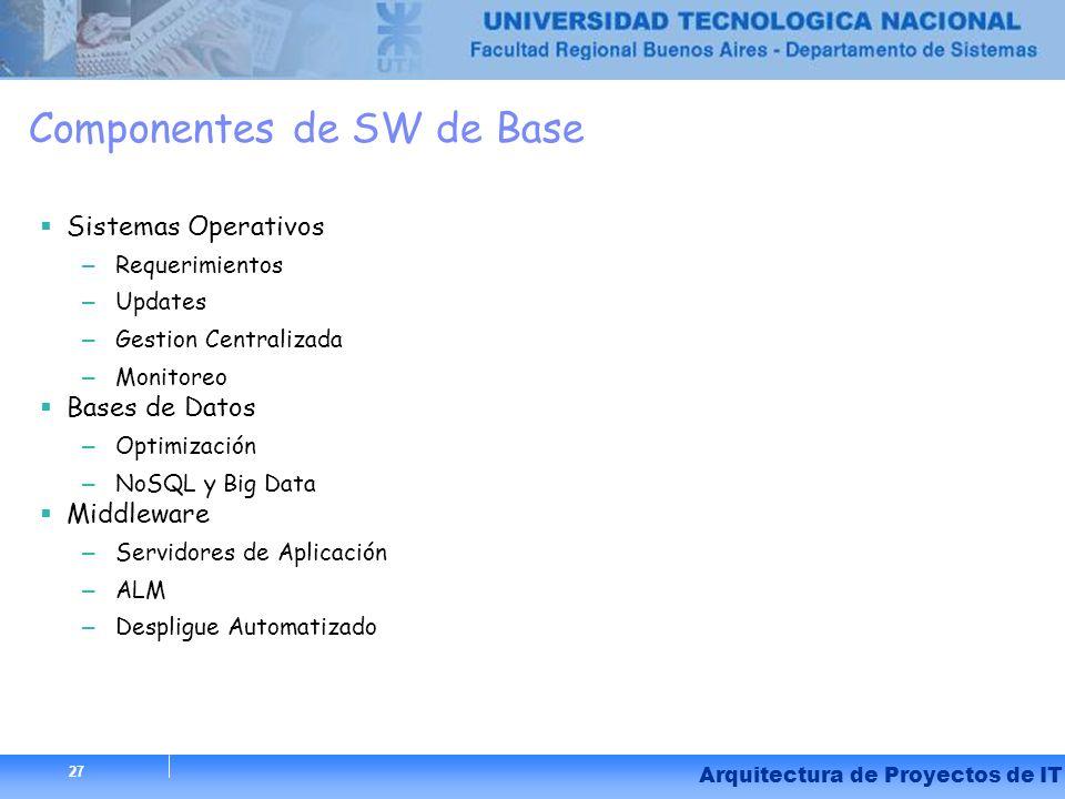 Componentes de SW de Base