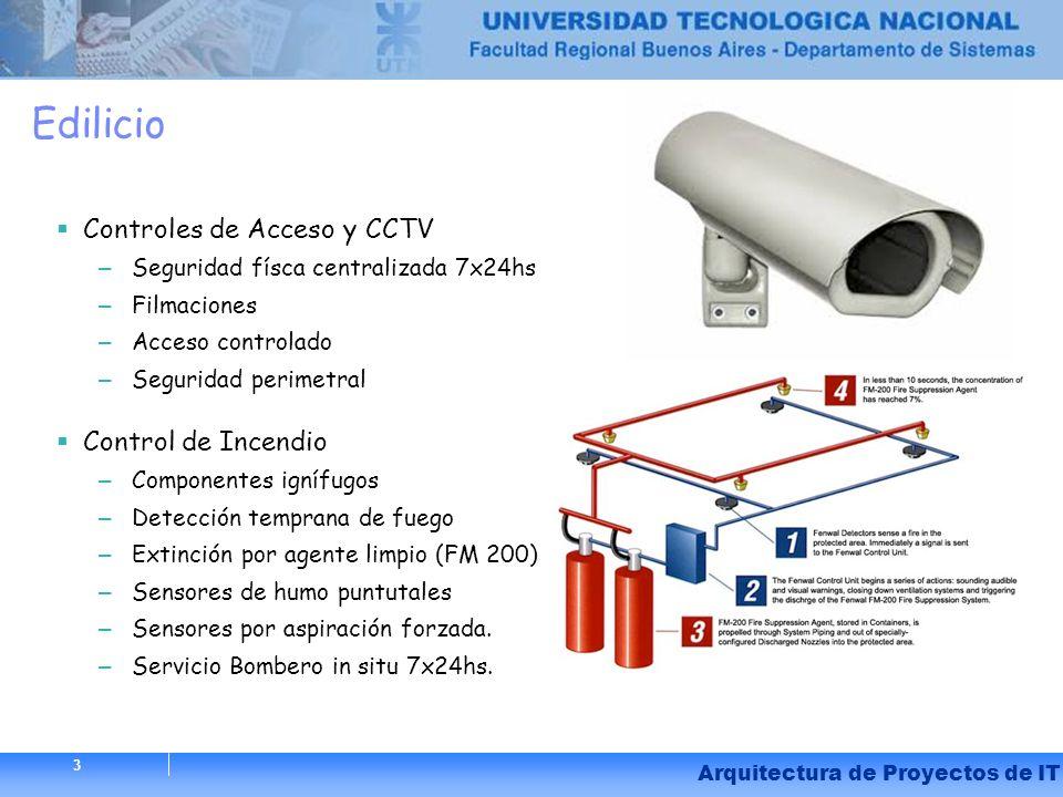 Edilicio Controles de Acceso y CCTV Control de Incendio
