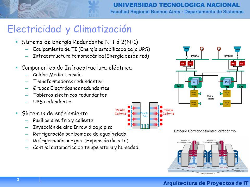 Electricidad y Climatización