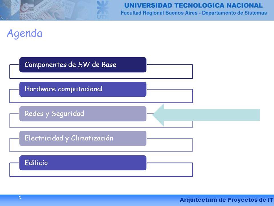 Agenda Componentes de SW de Base Hardware computacional