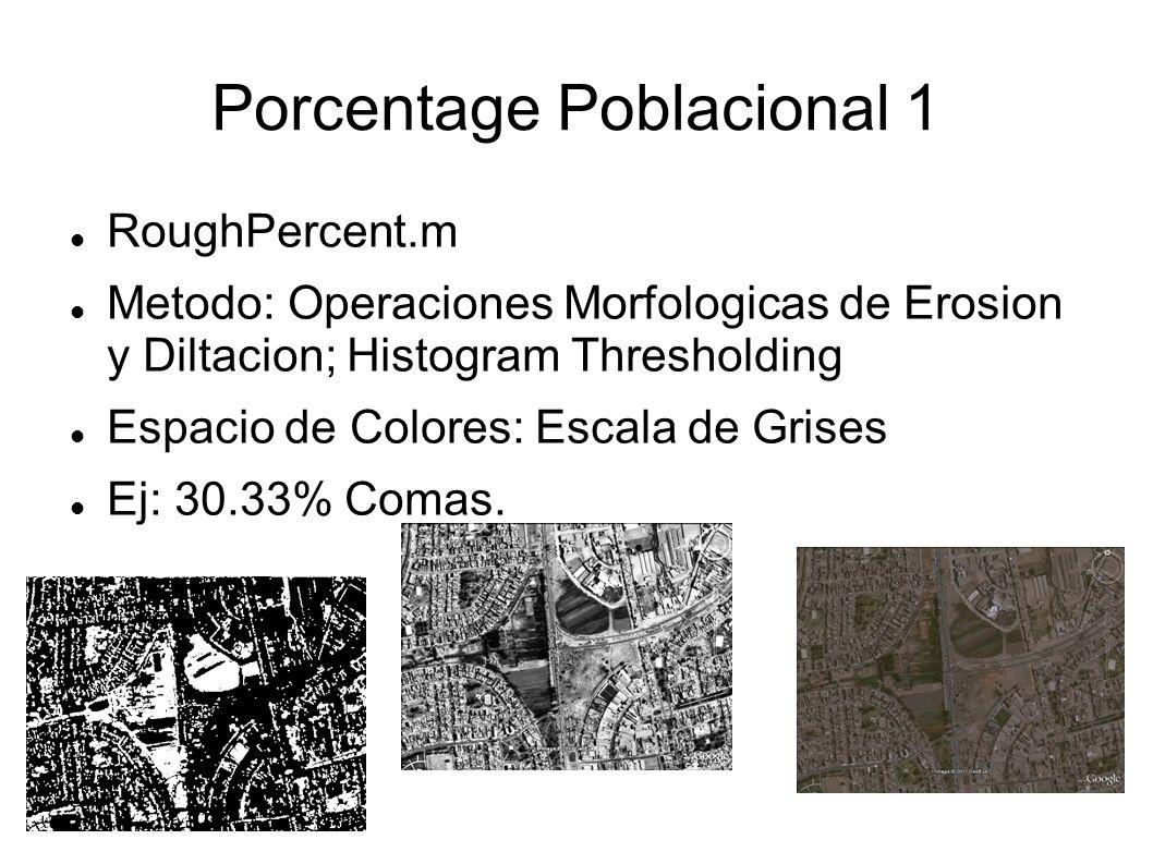 Porcentage Poblacional 1