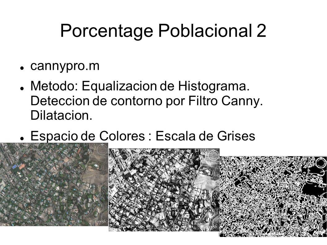 Porcentage Poblacional 2