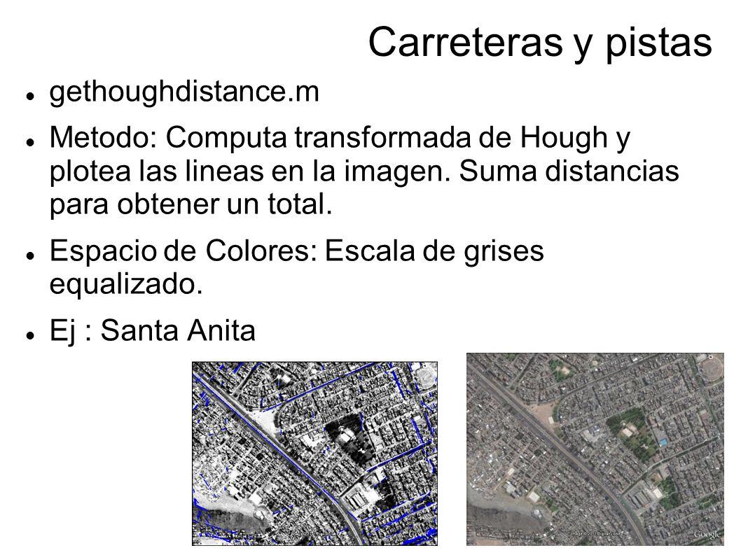 Carreteras y pistas gethoughdistance.m
