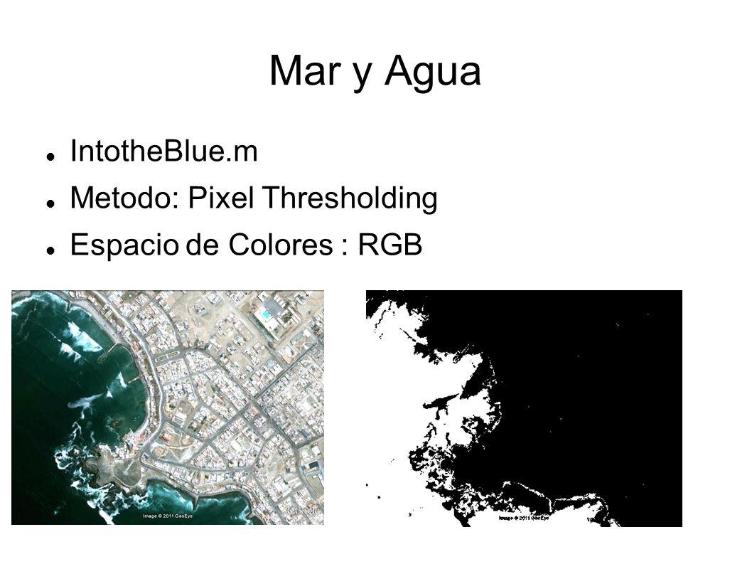 Mar y Agua IntotheBlue.m Metodo: Pixel Thresholding