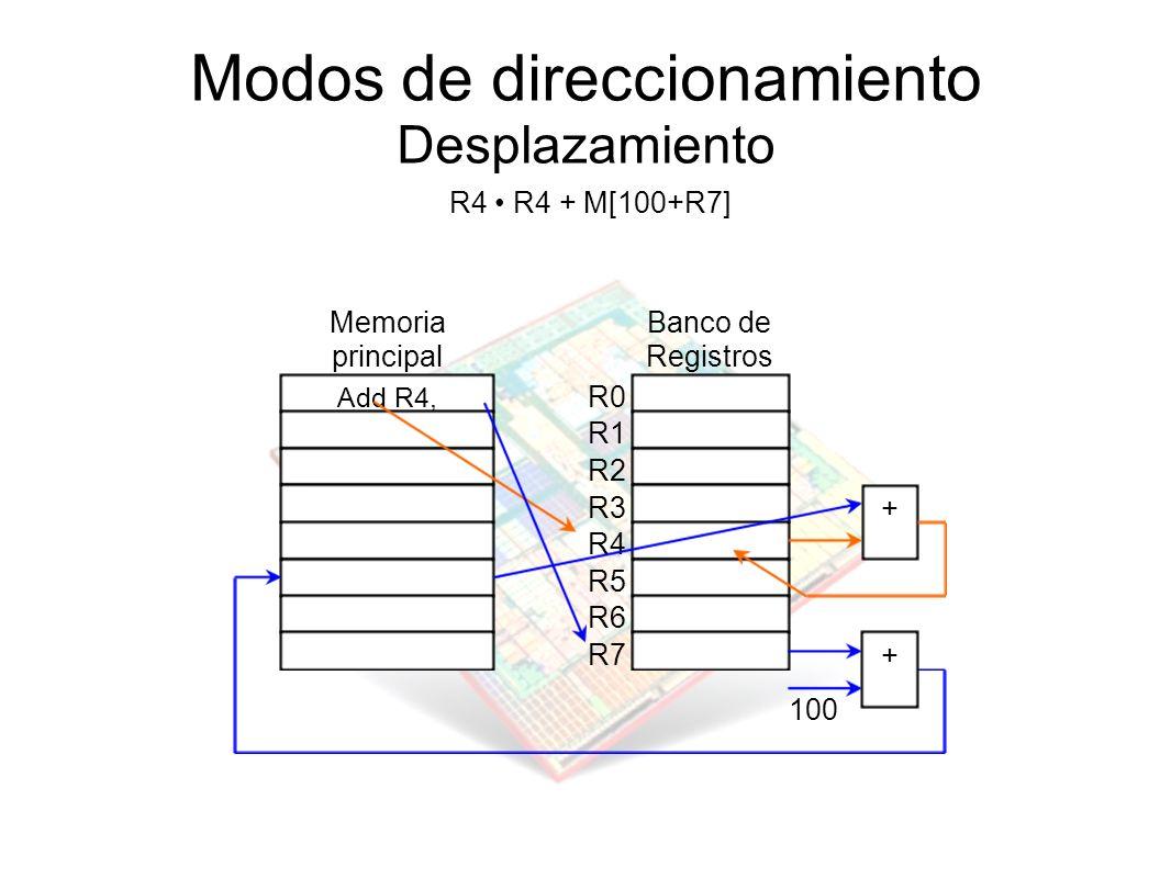 Modos de direccionamiento Desplazamiento