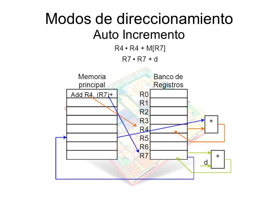 Modos de direccionamiento Auto Incremento