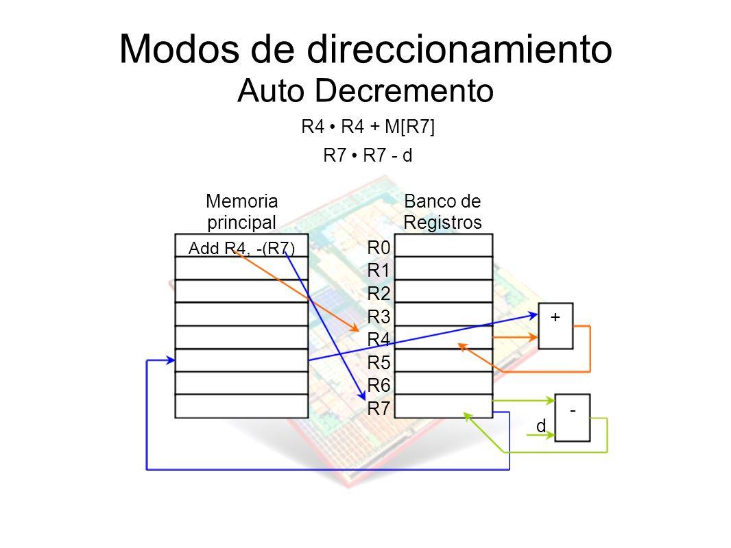 Modos de direccionamiento Auto Decremento