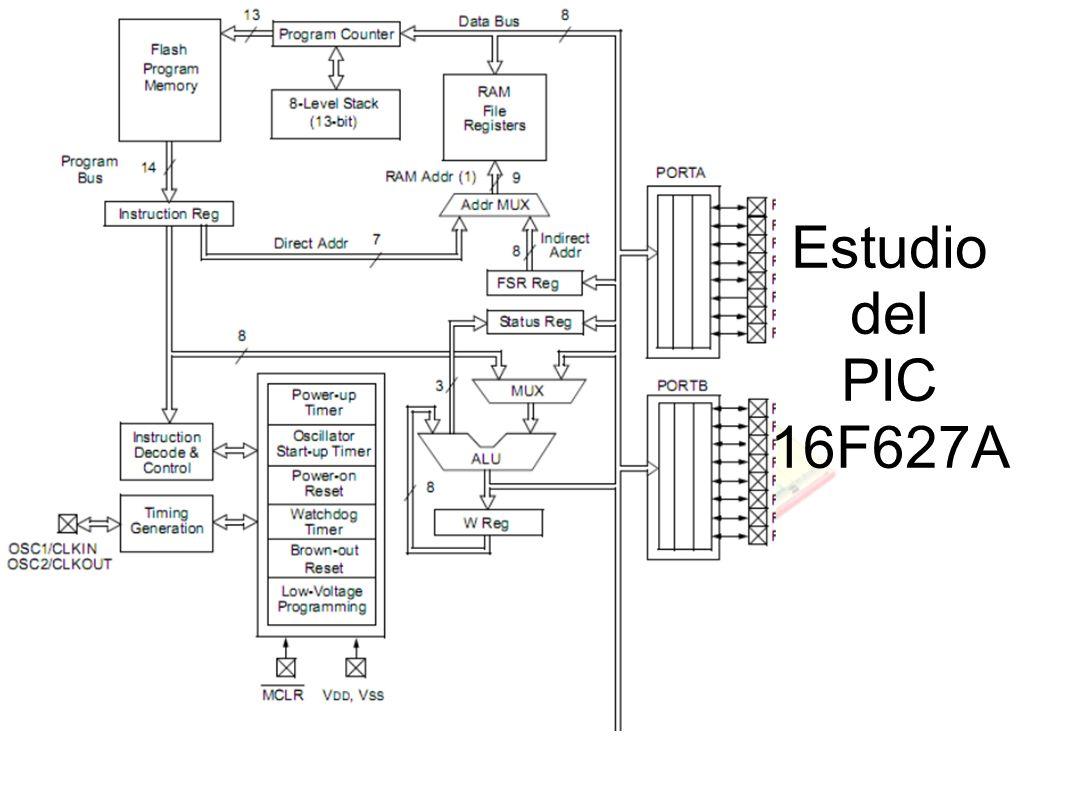 Estudio del PIC 16F627A