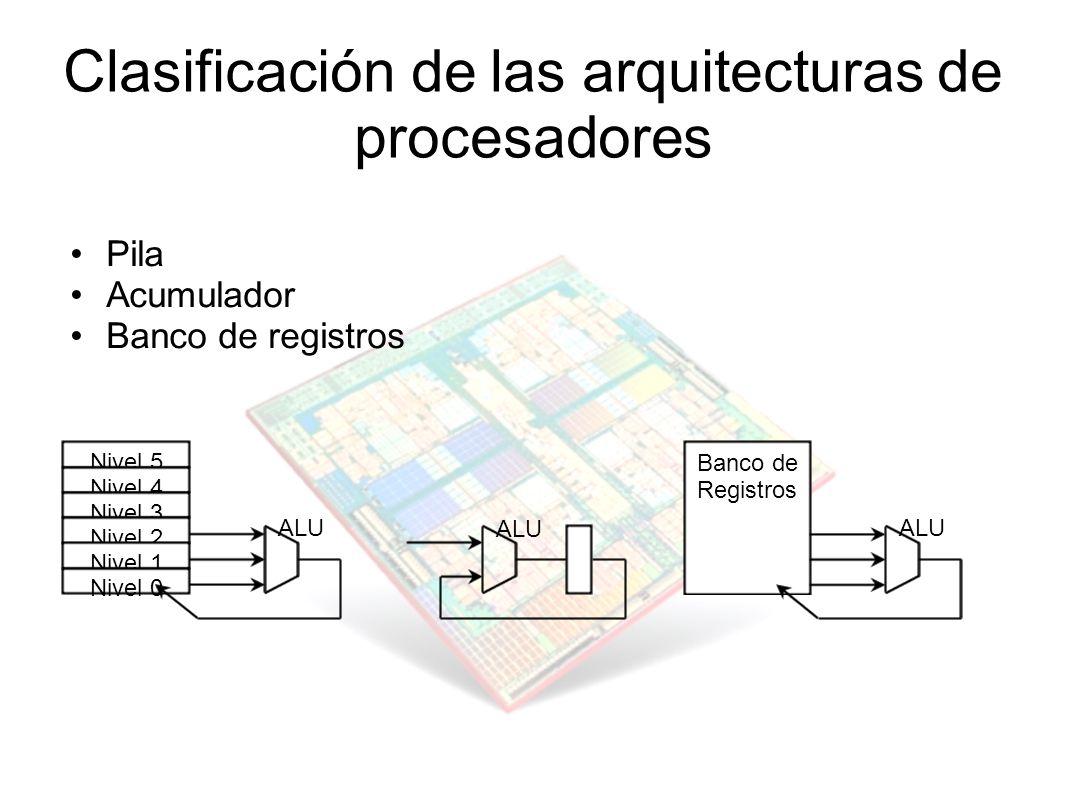 Clasificación de las arquitecturas de procesadores