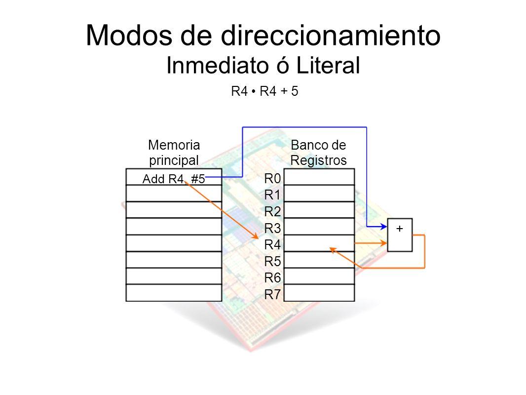 Modos de direccionamiento Inmediato ó Literal
