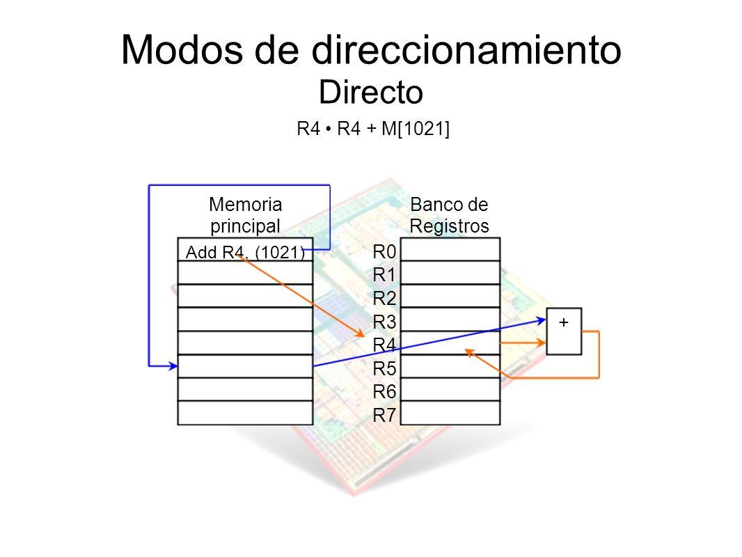 Modos de direccionamiento Directo
