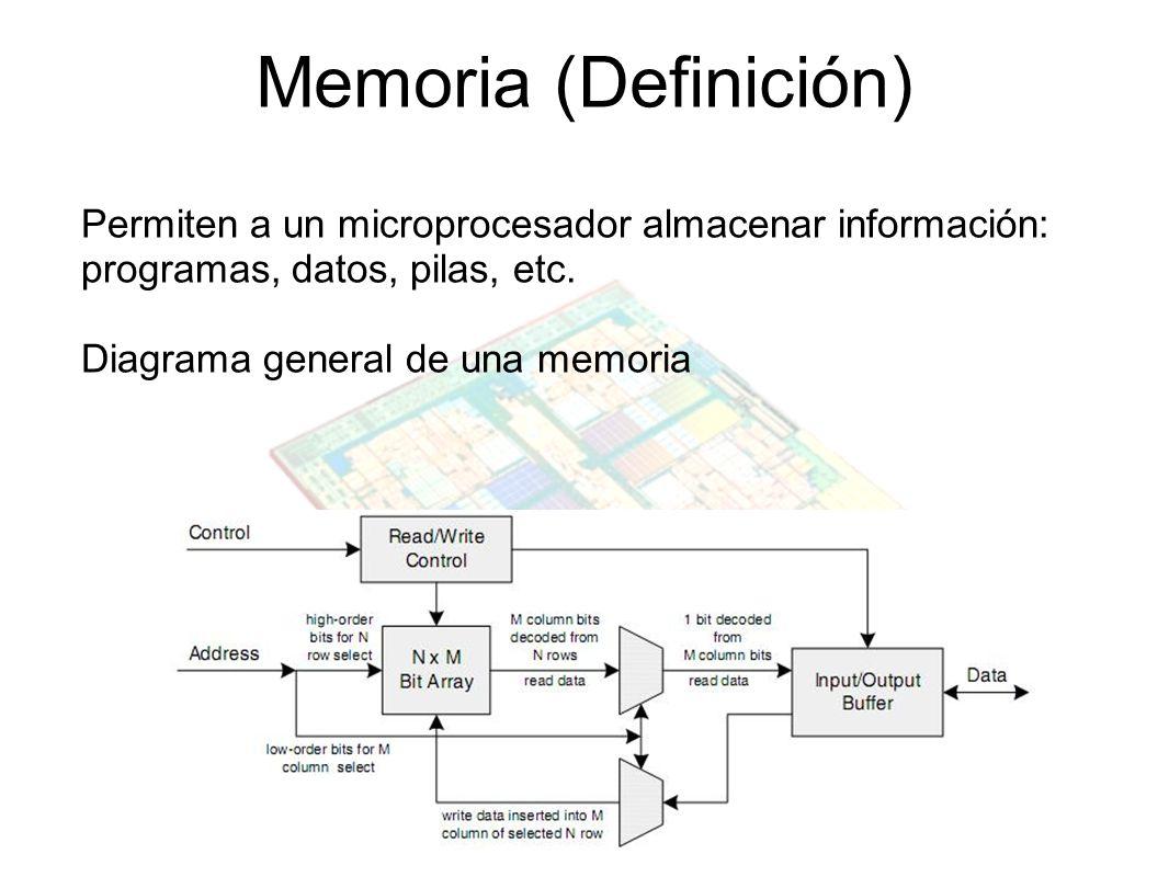 Memoria (Definición) Permiten a un microprocesador almacenar información: programas, datos, pilas, etc.