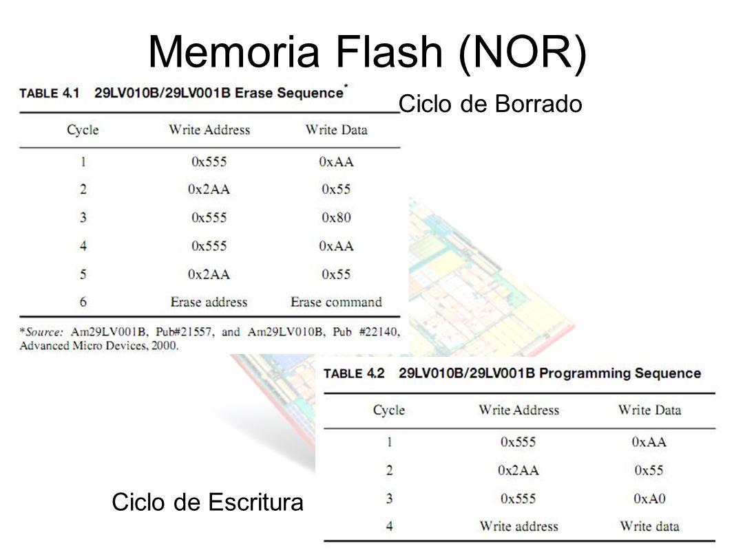 Memoria Flash (NOR) Ciclo de Borrado Ciclo de Escritura