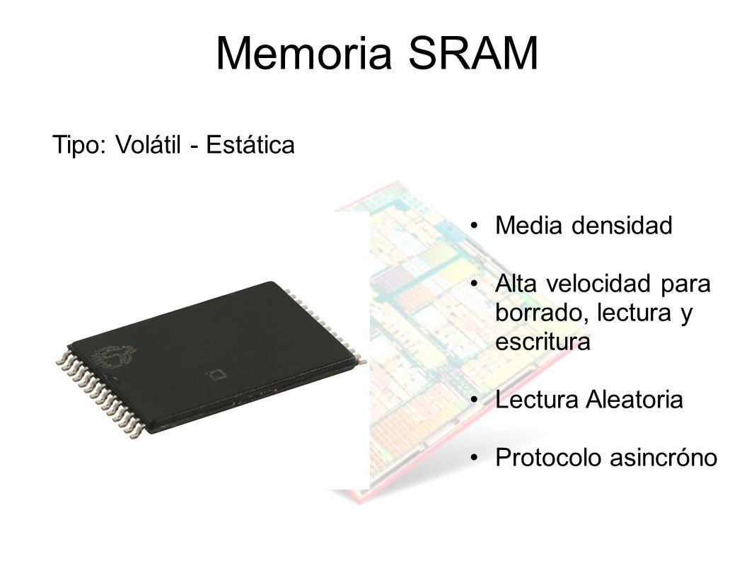 Memoria SRAM Tipo: Volátil - Estática Media densidad