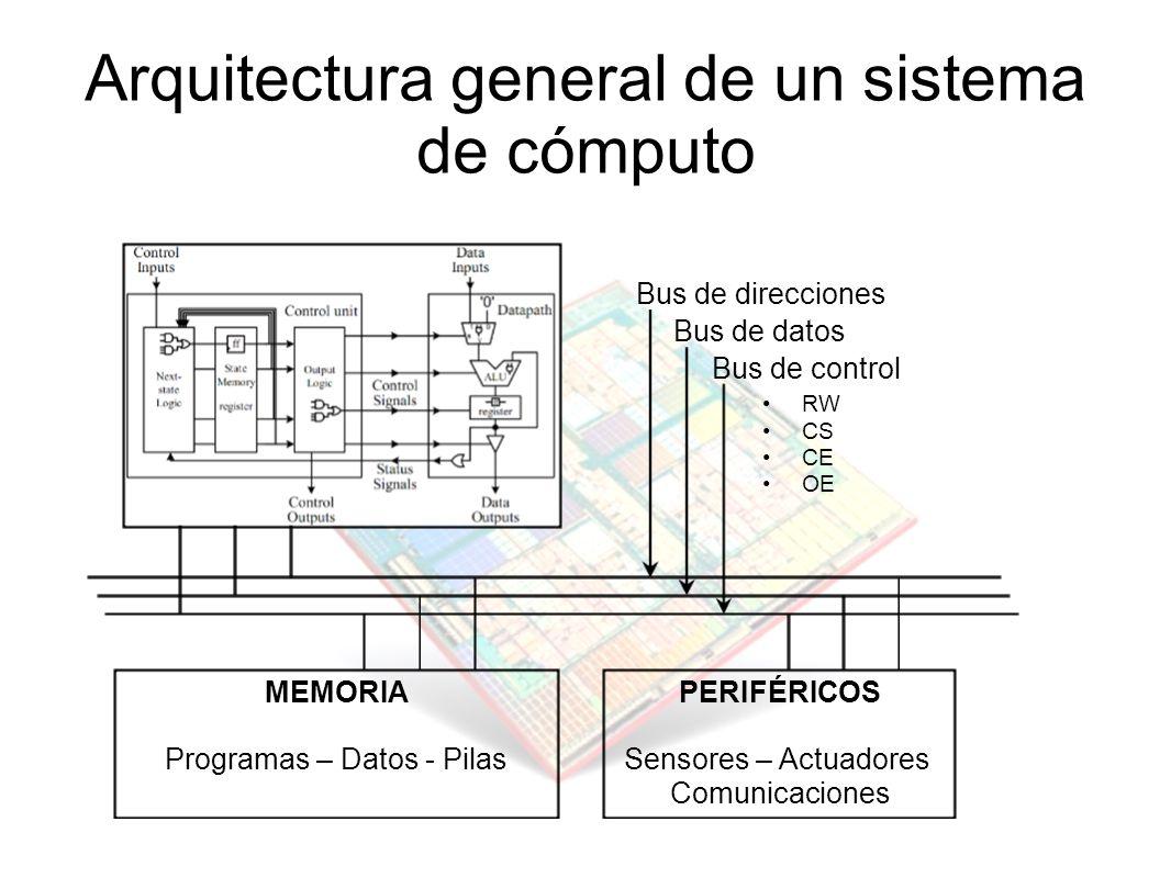Arquitectura general de un sistema de cómputo