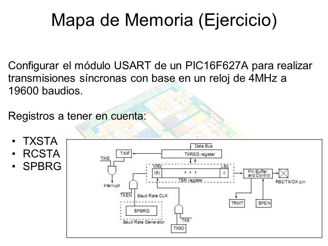 Mapa de Memoria (Ejercicio)