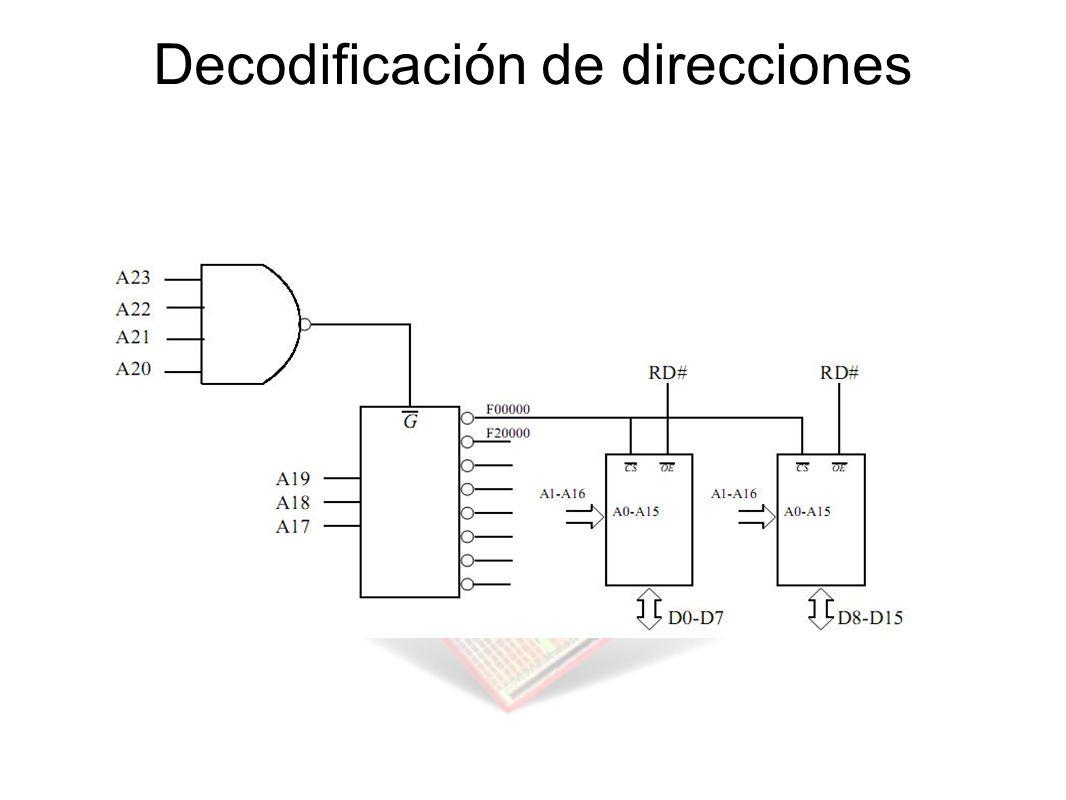 Decodificación de direcciones