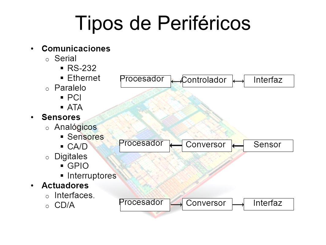 Tipos de Periféricos Comunicaciones Serial RS-232 Ethernet Paralelo
