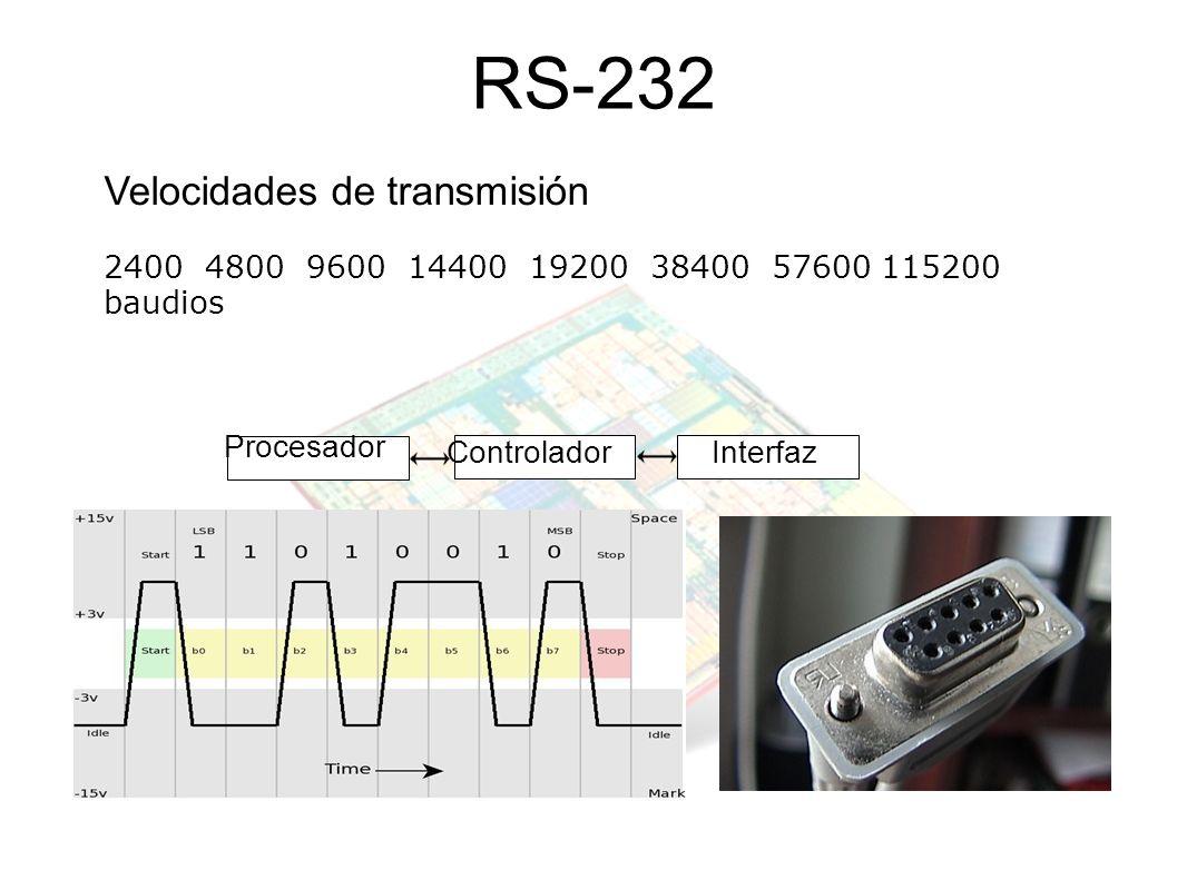 RS-232 Velocidades de transmisión