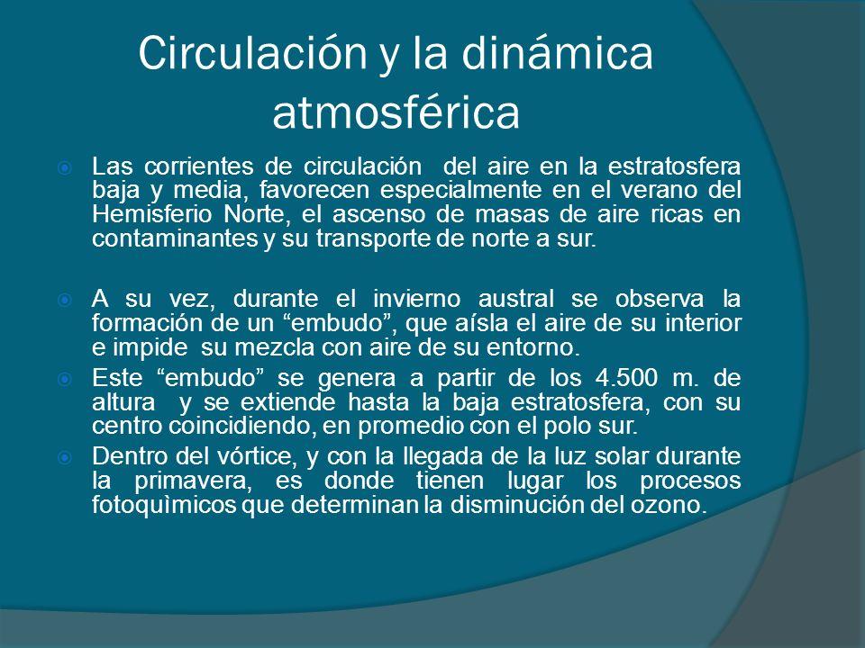 Circulación y la dinámica atmosférica
