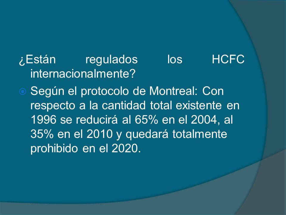 ¿Están regulados los HCFC internacionalmente