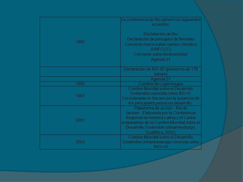La conferencia de Río generó los siguientes acuerdos: