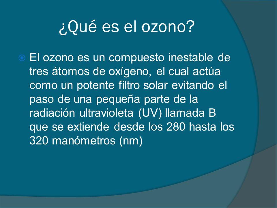 ¿Qué es el ozono