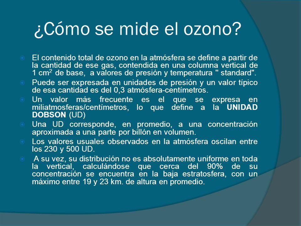 ¿Cómo se mide el ozono