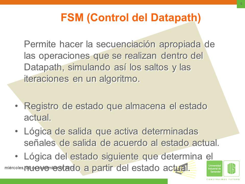 FSM (Control del Datapath)