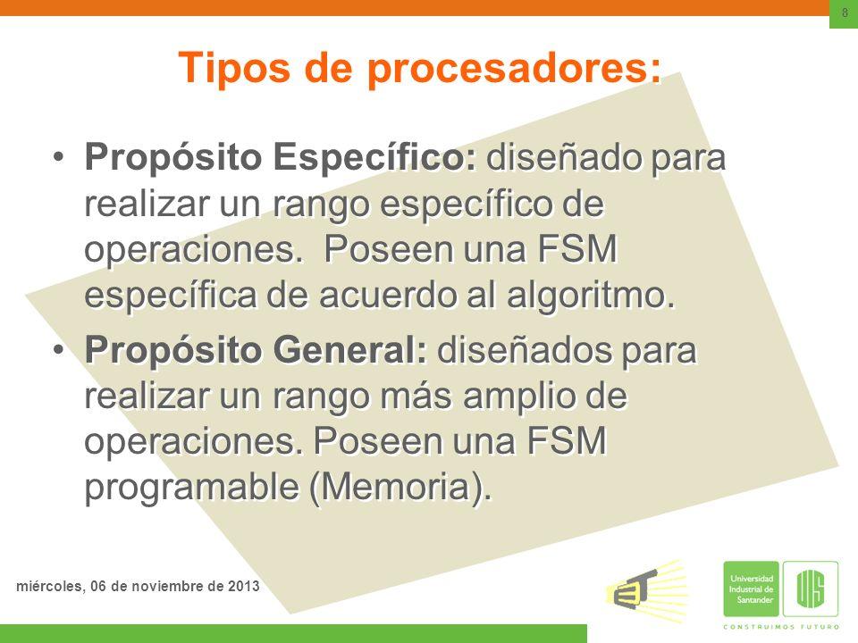 Tipos de procesadores: