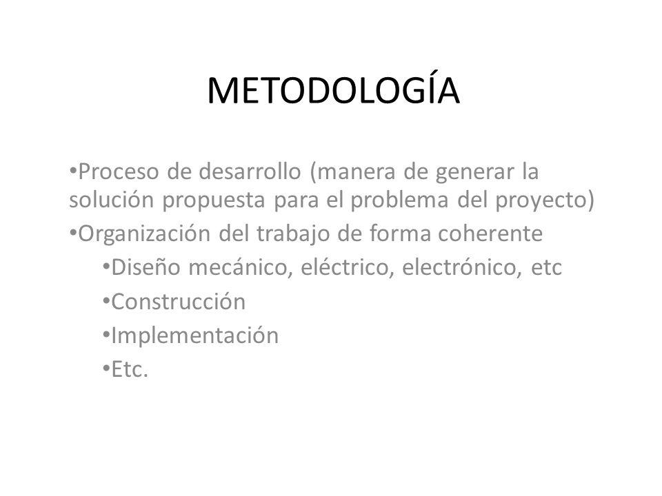 METODOLOGÍA Proceso de desarrollo (manera de generar la solución propuesta para el problema del proyecto)