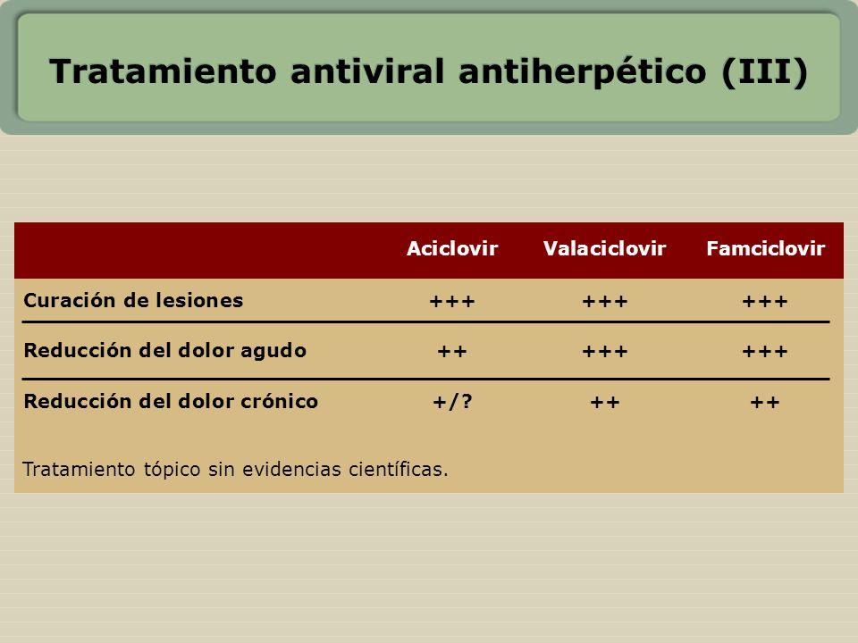 Tratamiento antiviral antiherpético (III)