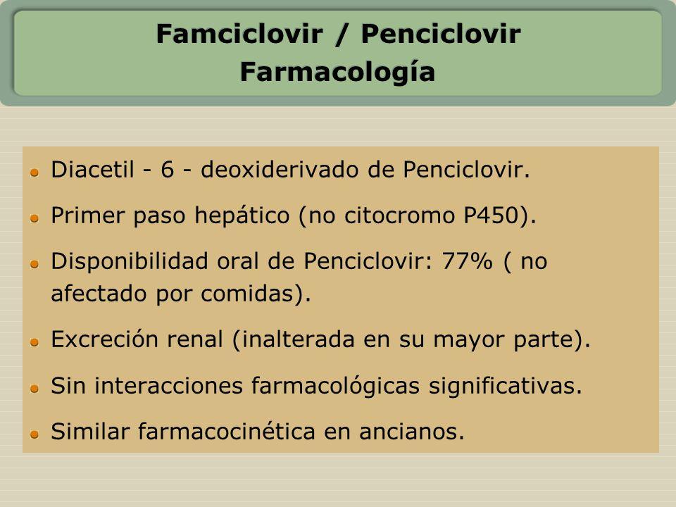 Famciclovir / Penciclovir Farmacología